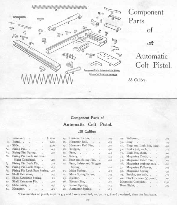 Colt 1900  38 Acp Pistol Parts Diagram And Description